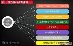 大拿分享:网站优化站内优化八大体素(进阶版